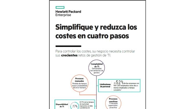 WP_Simplificar costes